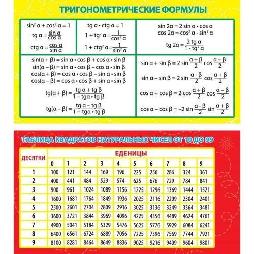 070760 Карточка - шпаргалкаТригоном,формулы