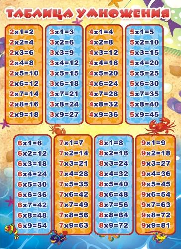 076548 Плакат А4 Таблица умножения