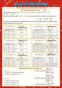 052152 Карточка А5  Алгебра ч.4