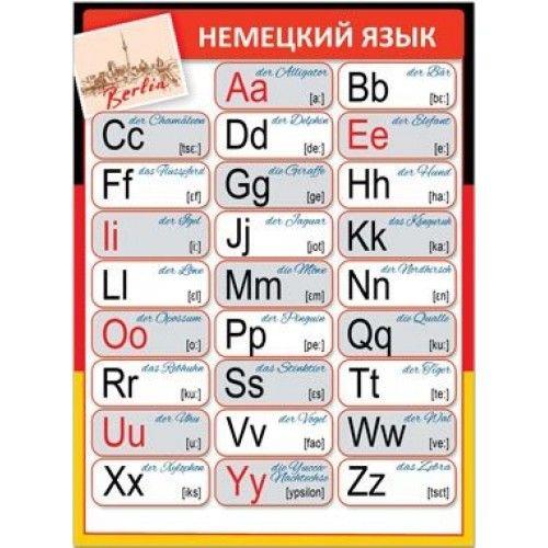 """078040 Плакат 15*21см """"Немецкий язык"""""""