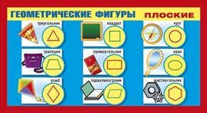 """033656 Карточка-шпаргалка """"Геометрические фигуры"""""""