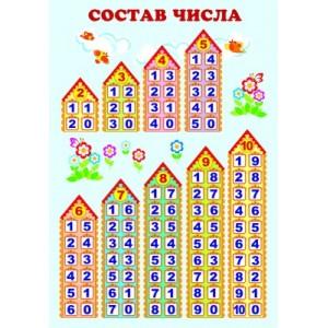 """043051 Плакат """"Состав числа"""" А-3"""