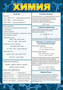 052157 Карточка А5  Химия