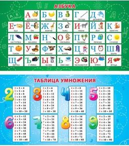 052665 Карточка-шпаргалка Азбука.Таблица умножения