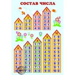 """058160 Плакат 30*42см """"Состав числа"""""""